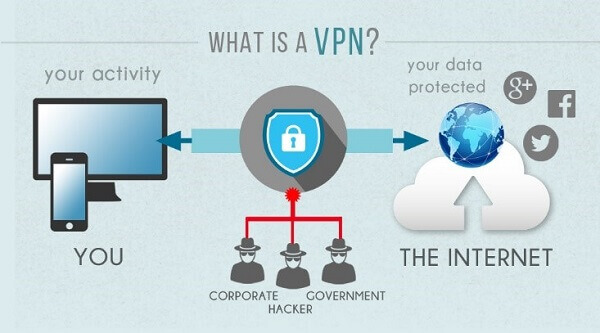 What is China VPN